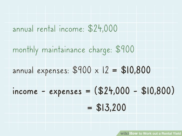 How to Work out a Rental Yield