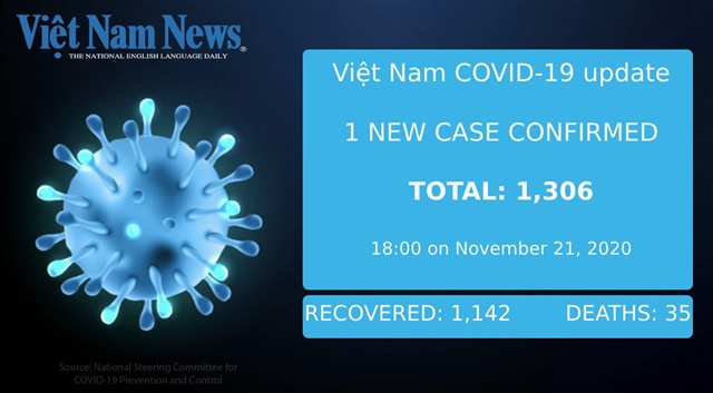 COVID-19, Vietnam News, Politics, Business, Economy, Society, Life, Sports, Environment, Your Say, English Through the News, Magazine, vietnam war, current news, Vietnamese to english, tin viet nam, latest news today, english newspapers, the vietnam war, news latest, today news headlines, nation news paper, today breaking news, vietnamese culture, vietnam history, bao vietnam, vietnam economy, today headlines, national news headlines, vietnam war summary, vietnam culture, vietnam government, news headline, daily nation today, daily nation newspaper headlines, newspaper headlines today, news website, báo online, headlines news, news site, war in vietnam, tin vietnam, vietnam people, vietnam today, vietnamese news, tin viet nam net, viet to english, news headlines for today, news paper online, national news in english, current news headlines, vietnam war history, english news papers, top news headlines, today hot news, english news headlines, vietnam conflict, up to the minute news, english daily, viet news, news highlights, viet news, today international news, govt news, the vietnam war summary, vietnam exports, việt nam, bao vn net, news.vn, baovietnam, thongtanxavietnam, vietnam plus, vietnam news agency