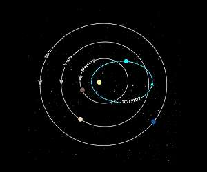 Solar System's fastest-orbiting asteroid discovered