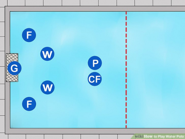 How to Play Water Polo